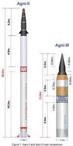 Agni-II-and-Agni-III-size-c