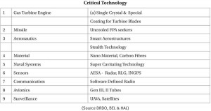 Critical_Technology