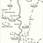 Battle of Hajipir Pass 1965