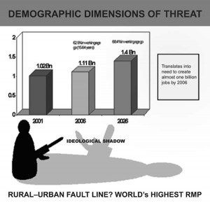 Map_demographic_dimensions