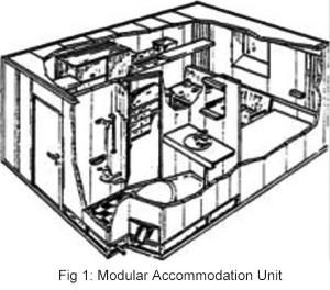 Modular_Accommodation_Unit