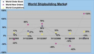 Offset_World_shipbuilding