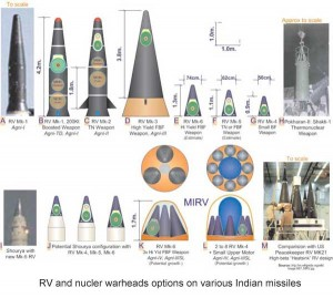 RV-and-nuclear-warheads-opt