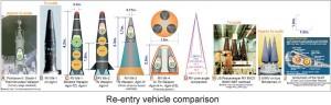 Re-entry_vehicle_comparison