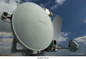 Electronic Warfare: The Promise of Soft-kill