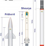 India's Multifunction Missile for Credible Deterrent