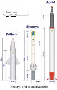 Shourya-and-its-relative-si