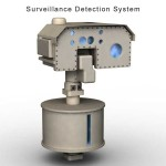 Boeing offers new Surveillance Detection System