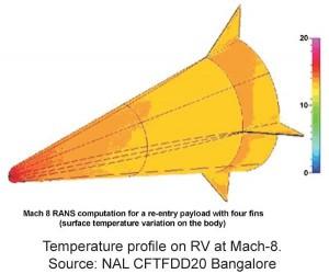 Temperature_profile_on_RV