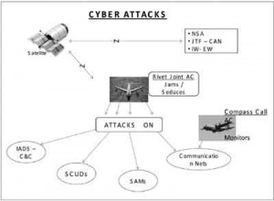cyber_attacks