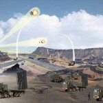 Rafael: Multi-layered Air and Missile Defence