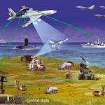 Computer Network Operations and Electronic Warfare: Complementary or...