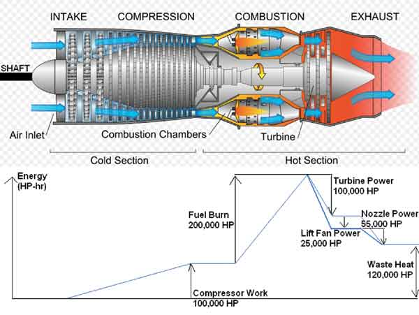 Aero-Engines for Future Military Aircraft - Indian Defence ReviewIndian Defence Review