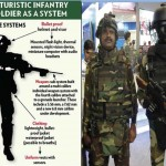 F-Insas Programme: Future Infantry Soldier As A System - A Reality Check