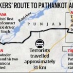 Indo-Pak Relation post Pathankot Terror Attack - a personal perspective
