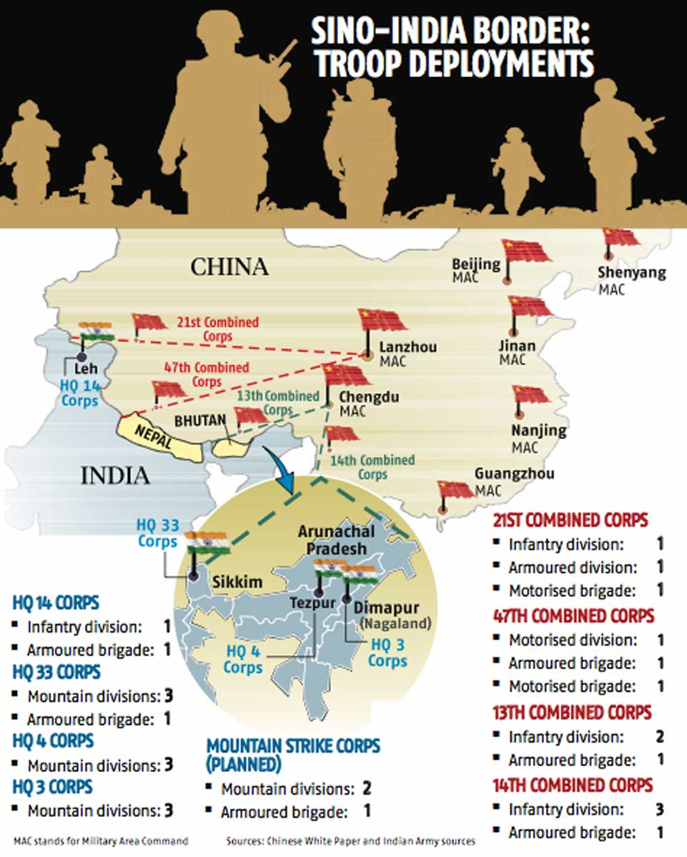 india vs china 2020 India and china are the emerging economies both form an important part of brics at present, china is the world' second largest economy and india the fourth (as per ppp.