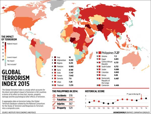 the history and spread of terrorism