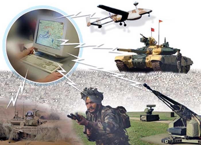 Battlefield управление