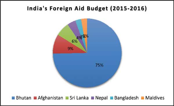 Foreign remittances in pakistan