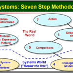 Kashmir Valley Behind the Veil - Application of Soft System Methodology in...