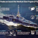 Thales takes anti-submarine warfare to the next level