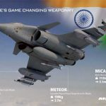 """…there is no doubt that the Rafale is a more potent platform…"" –..."